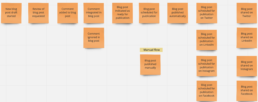 Domain events along a timeline on orange post-its